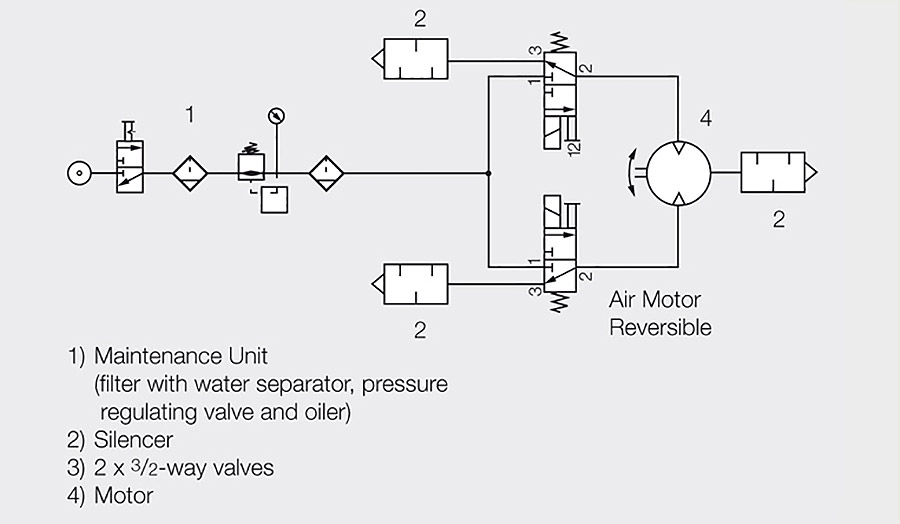 Installation | Air Motors | Checklist | Start-up procedure on 3-way valve symbol, 3-way plug valve diagram, silencer schematic, 3-way valve wiring, 3-way valve manual, 3-way control valves, pump schematic, 3-way diverting valve diagram, 3-way solenoid valve diagram, 3-way valve piping, 3-way valve drawing, compressor schematic, 3-way switch wiring variations, 3-way air valve diagram, 3-way zone valve diagrams, 3-way mixing valve diagram, 3-way valve operation, 3-way globe valve diagram, pcb schematic, 3-way flow valve,